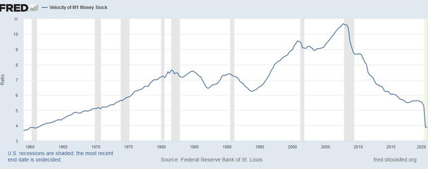 """Our """"Slow Money"""" Economy."""