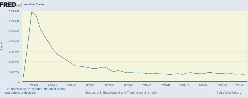 We've Found The Epicenter Of Unemployment.