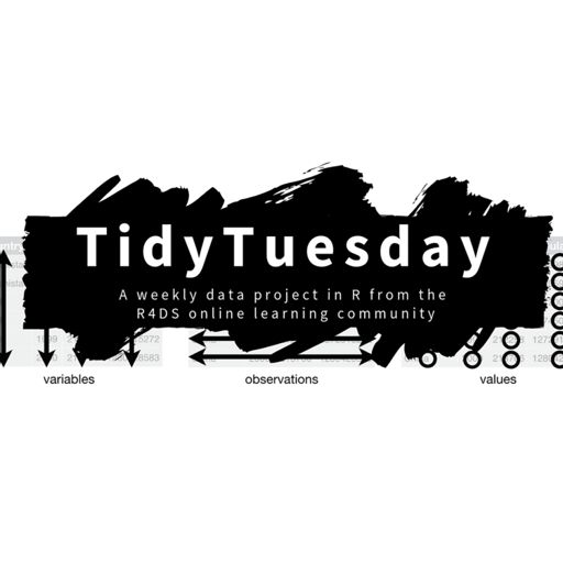 Cover art for podcast Tidy Tuesday
