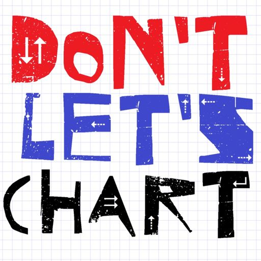 Cover art for podcast Don't Lets Chart - Pop Culture Nonsense For Ears